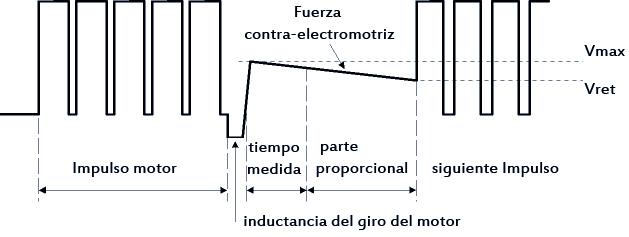 control_motor